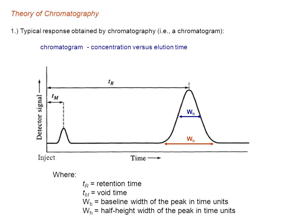 Theory of Chromatography