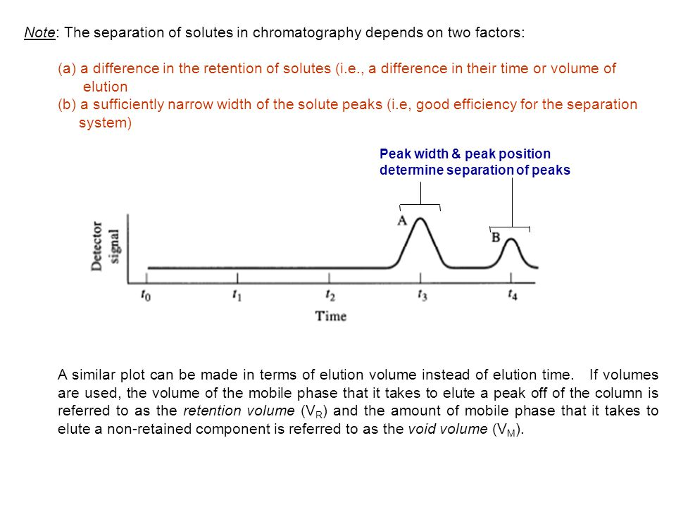 Note: The separation of solutes in chromatography depends on two factors: