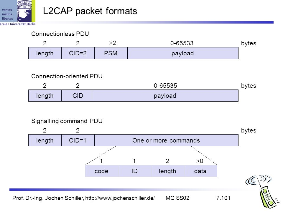 L2CAP packet formats Connectionless PDU 2 2 2 0-65533 bytes length