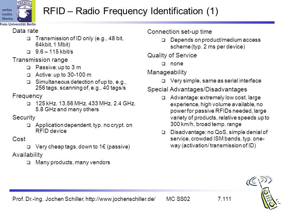 RFID – Radio Frequency Identification (1)