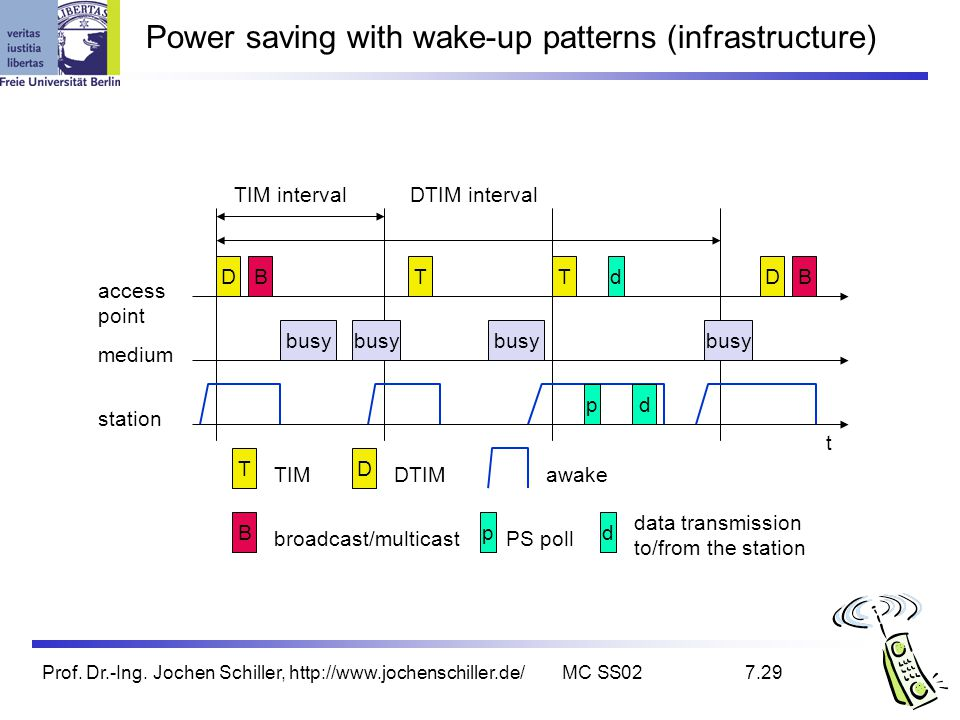 Power saving with wake-up patterns (infrastructure)