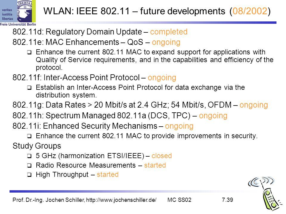 WLAN: IEEE 802.11 – future developments (08/2002)