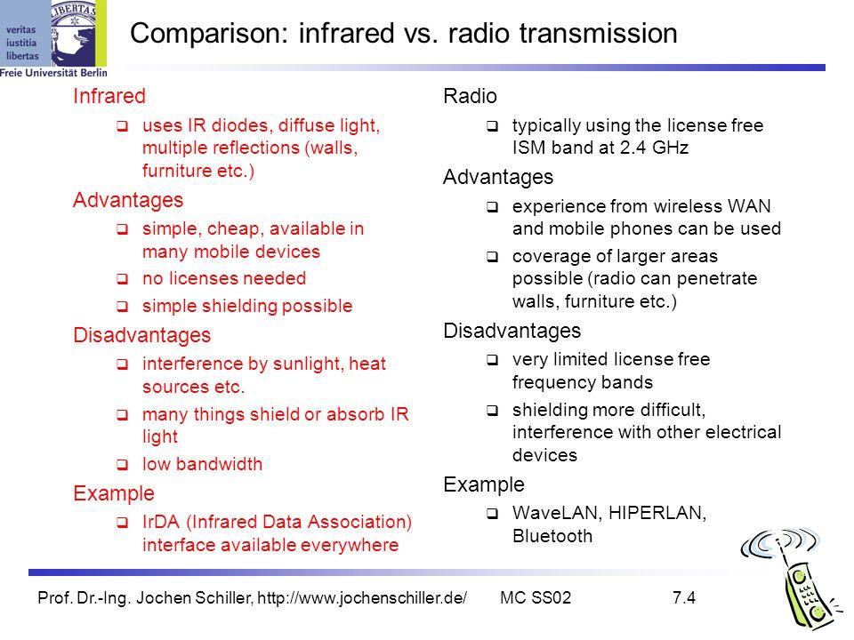 Comparison: infrared vs. radio transmission