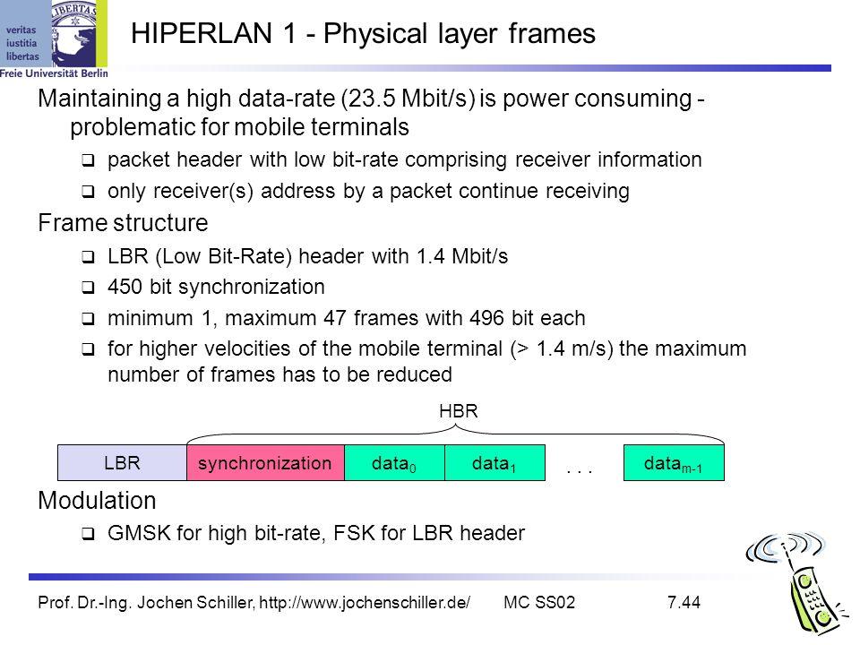 HIPERLAN 1 - Physical layer frames
