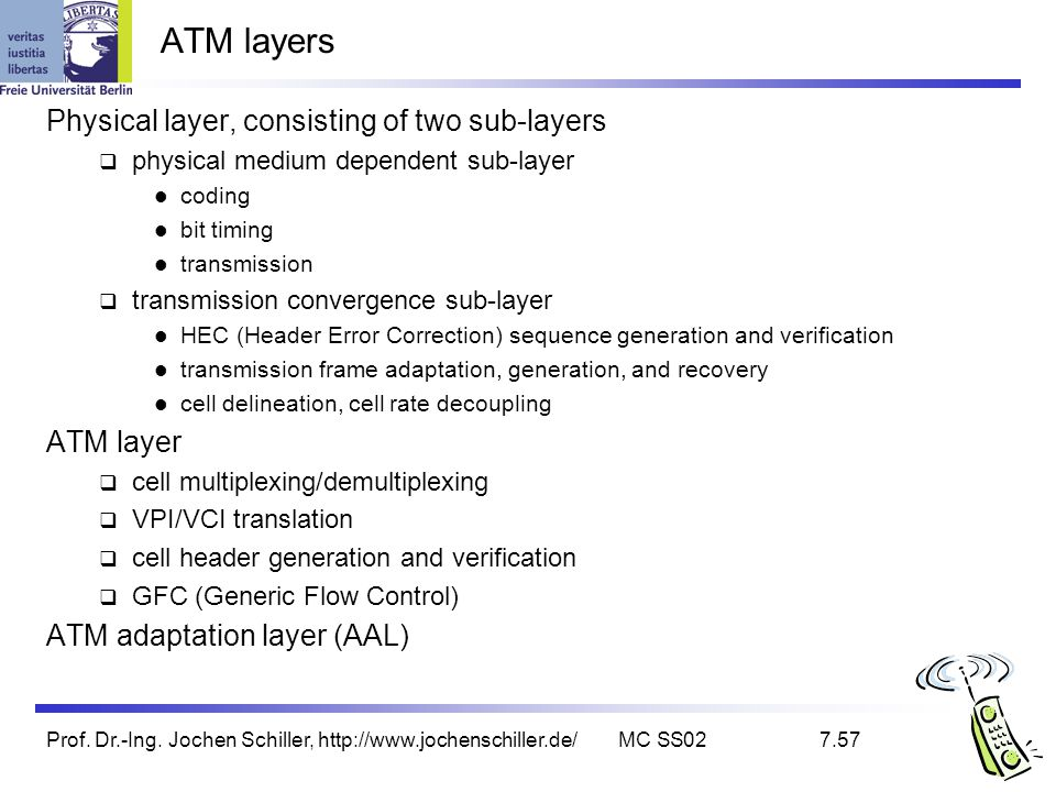 ATM layers Physical layer, consisting of two sub-layers ATM layer