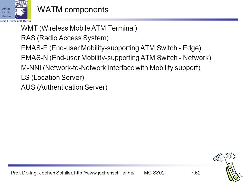 WATM components WMT (Wireless Mobile ATM Terminal)