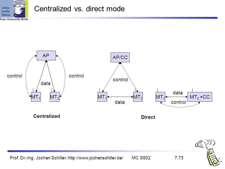 Centralized vs. direct mode