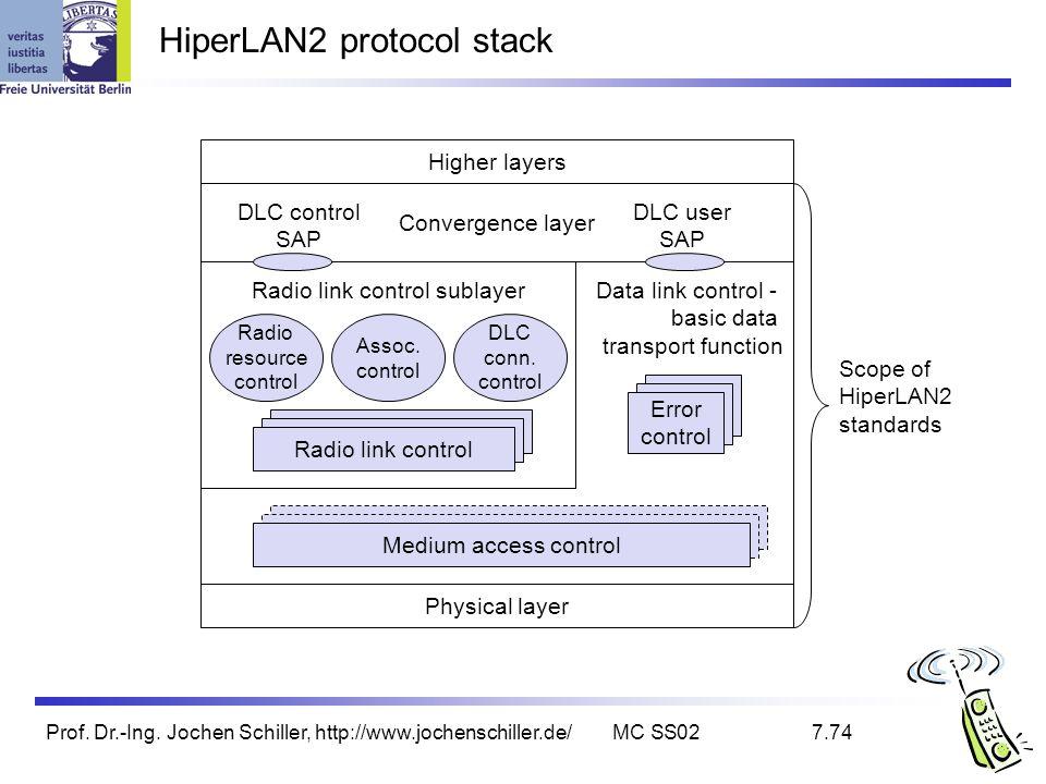 HiperLAN2 protocol stack