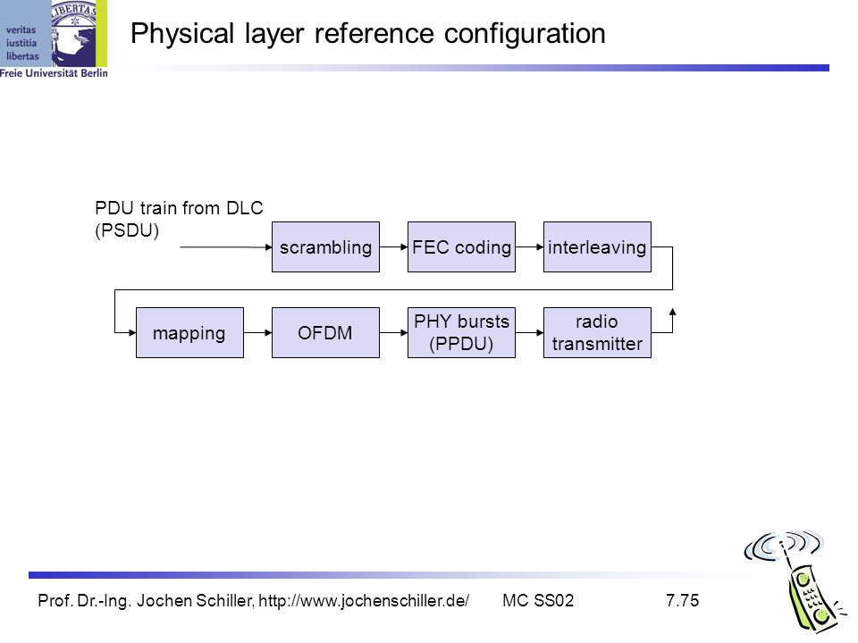 Physical layer reference configuration