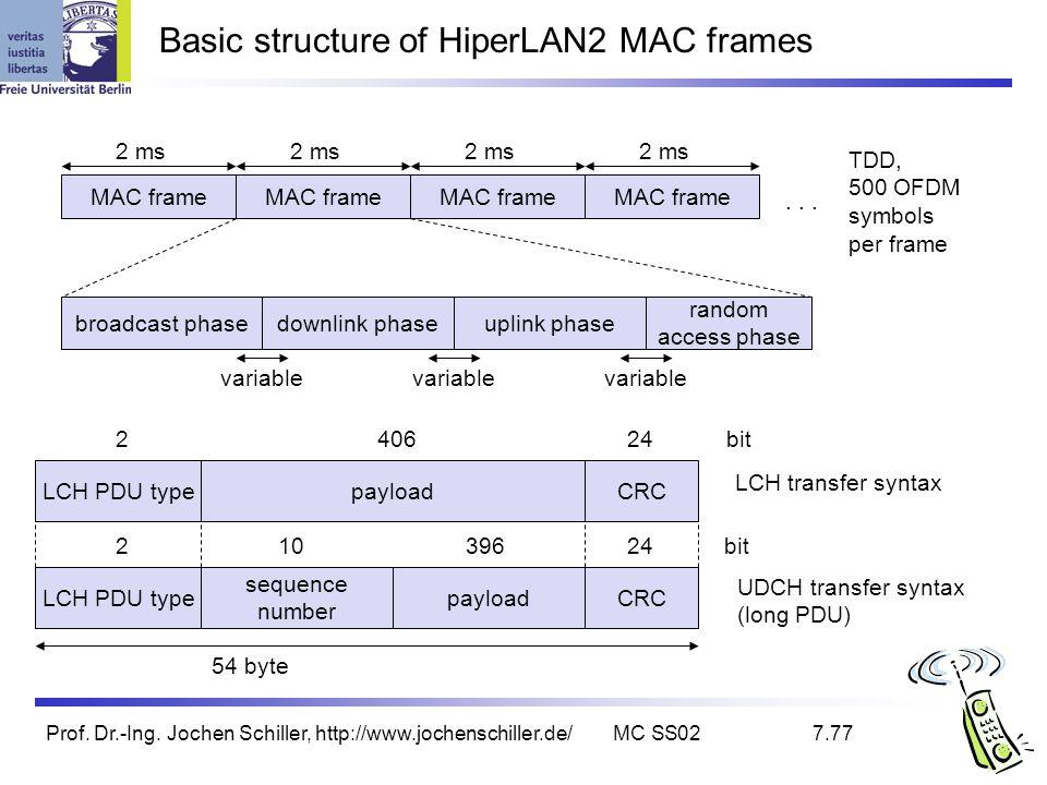 Basic structure of HiperLAN2 MAC frames