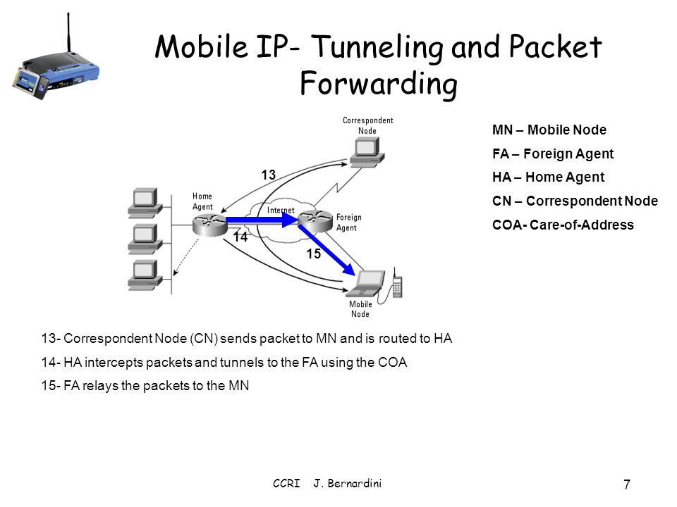 Mobile IP- Tunneling and Packet Forwarding