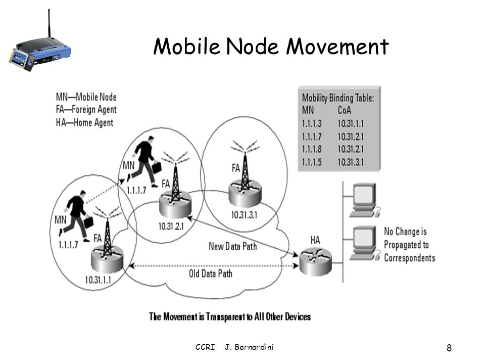 4/1/2017 Mobile Node Movement CCRI J. Bernardini