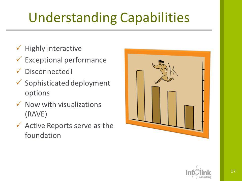 Understanding Capabilities