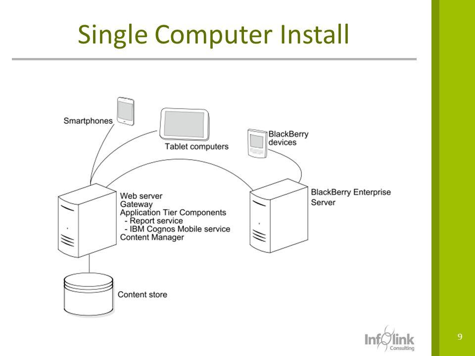 Single Computer Install