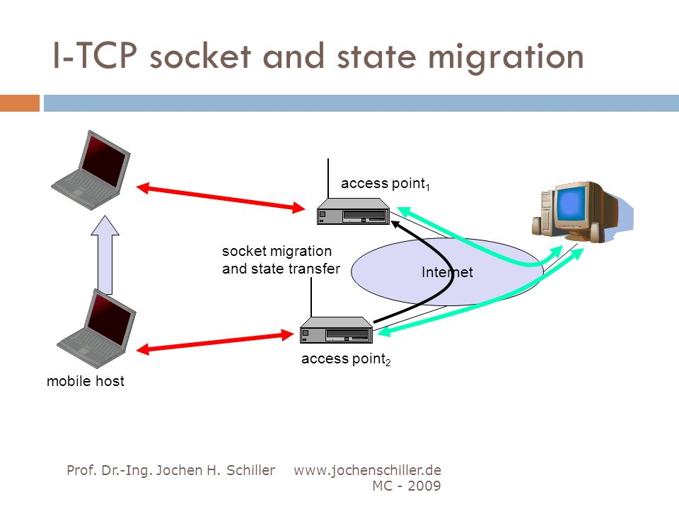 I-TCP socket and state migration