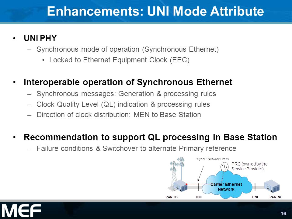 Enhancements: UNI Mode Attribute