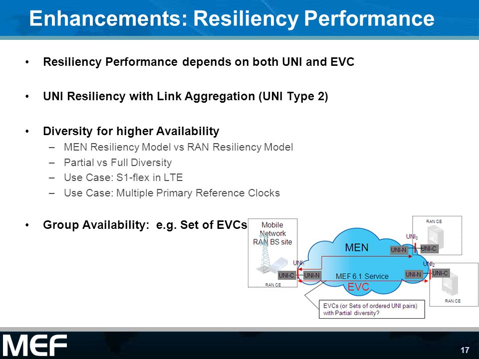 Enhancements: Resiliency Performance