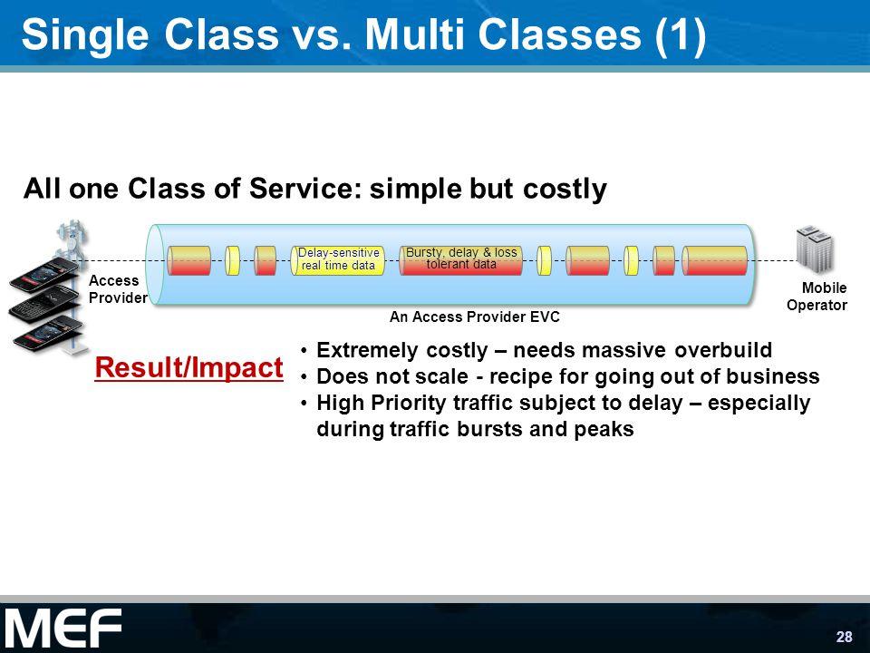 Single Class vs. Multi Classes (1)