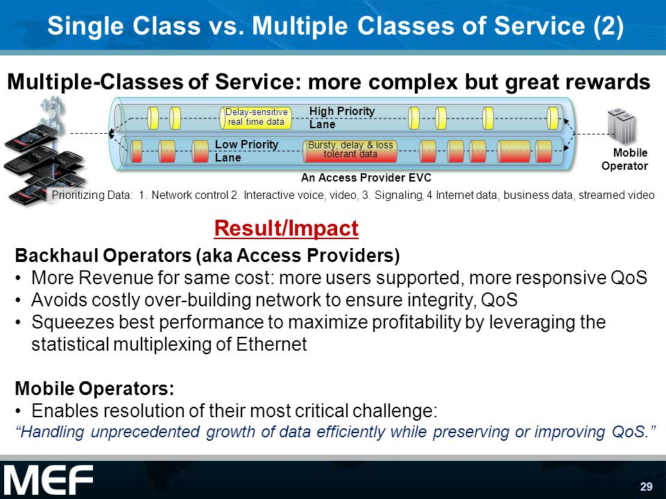 Single Class vs. Multiple Classes of Service (2)