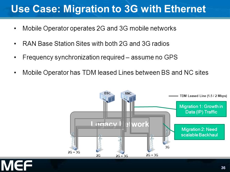 Use Case: Migration to 3G with Ethernet