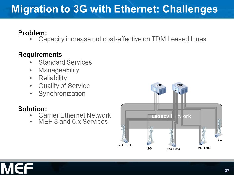 Migration to 3G with Ethernet: Challenges