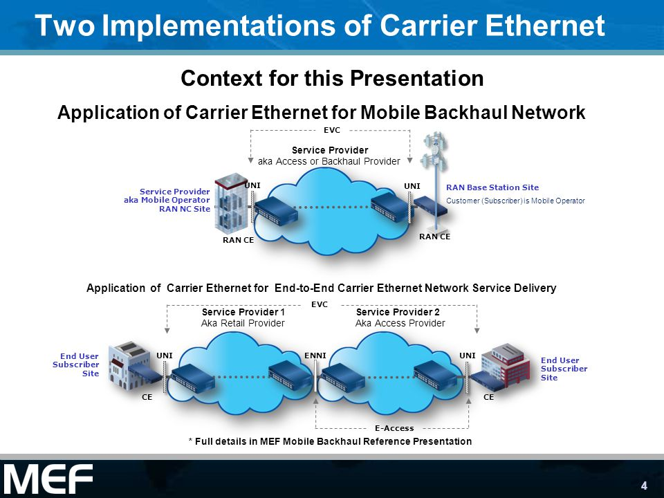 Two Implementations of Carrier Ethernet