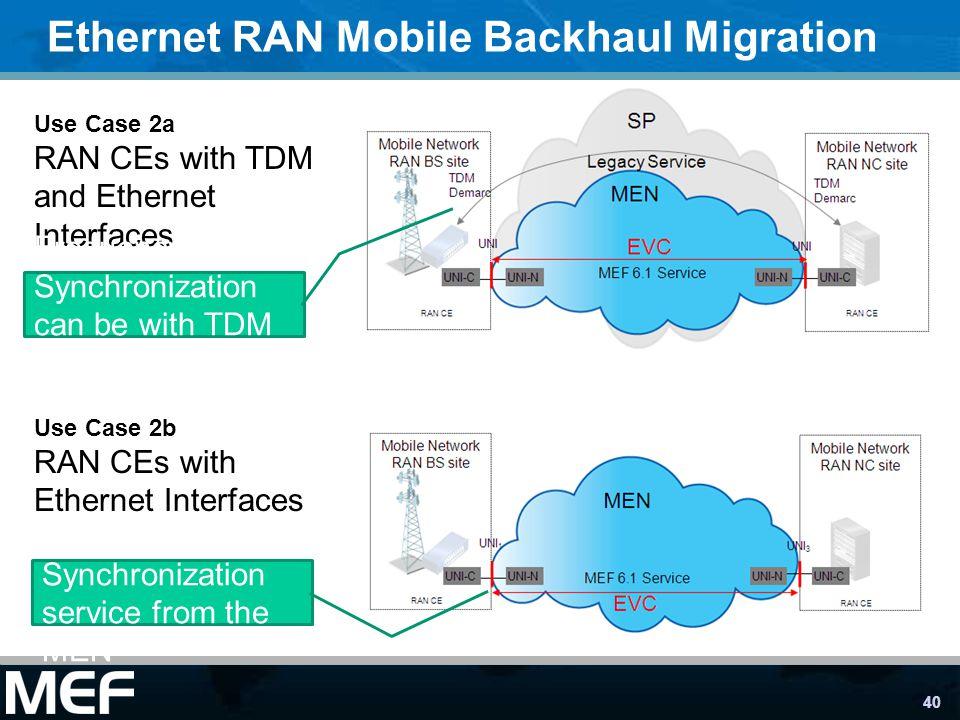 Ethernet RAN Mobile Backhaul Migration