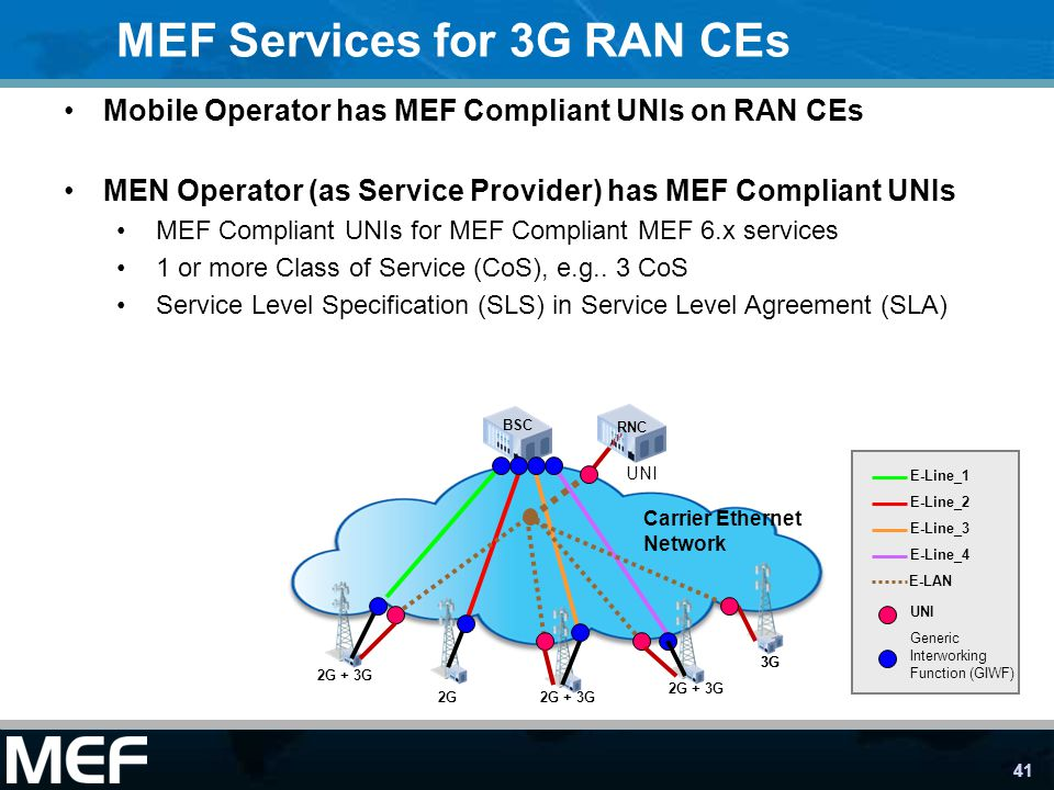 MEF Services for 3G RAN CEs