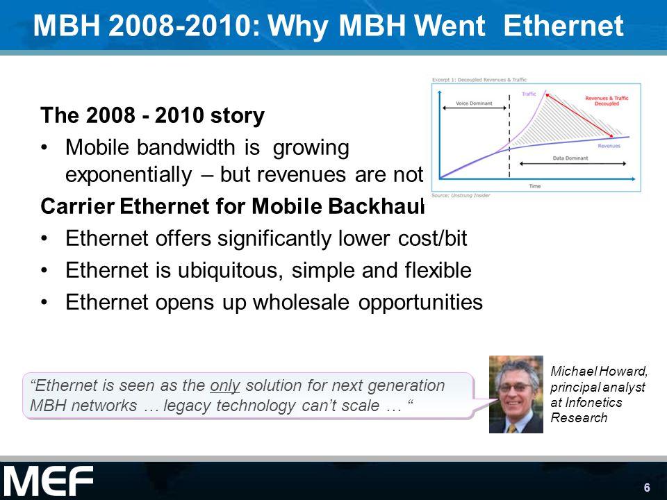 MBH 2008-2010: Why MBH Went Ethernet