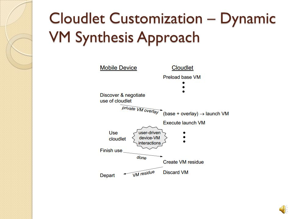 Cloudlet Customization – Dynamic VM Synthesis Approach