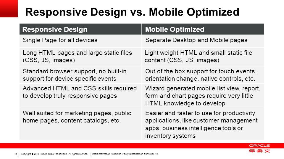 Responsive Design vs. Mobile Optimized
