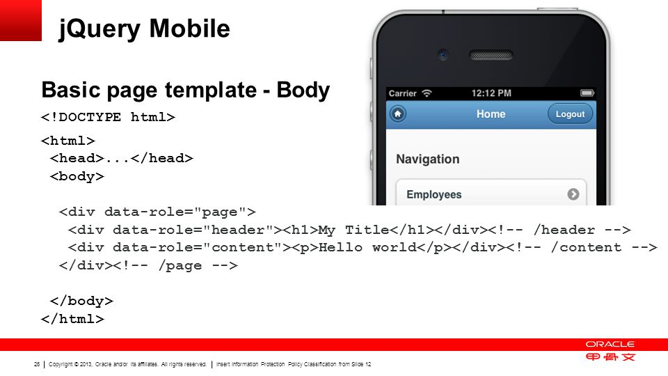 jQuery Mobile Basic page template - Body <!DOCTYPE html>