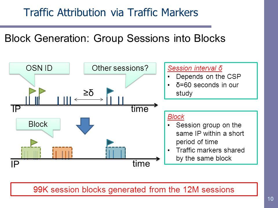 Traffic Attribution via Traffic Markers