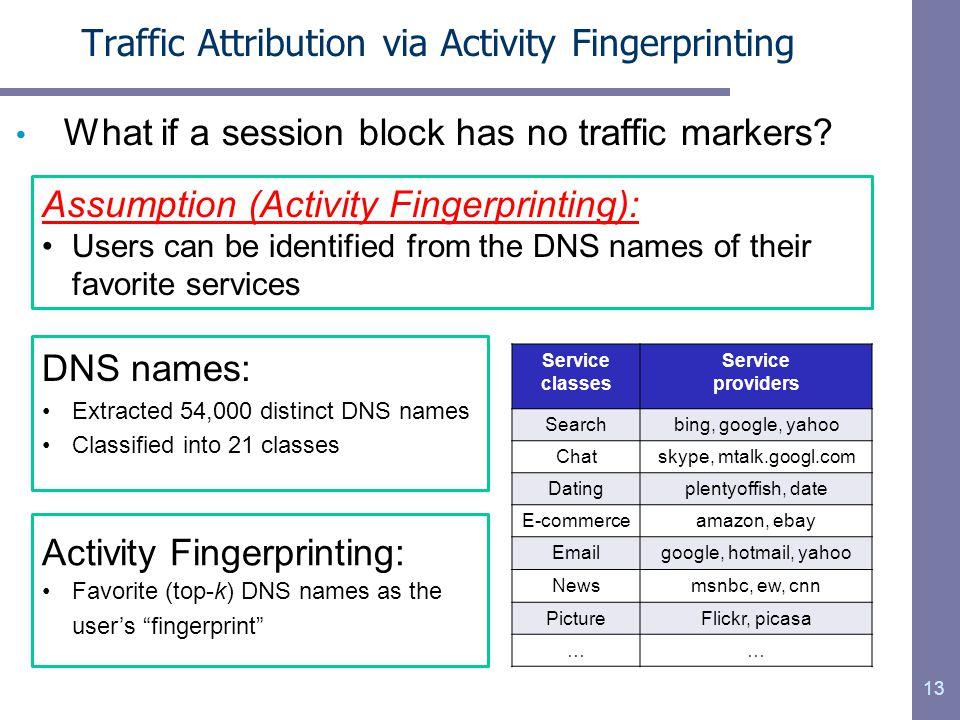 Traffic Attribution via Activity Fingerprinting