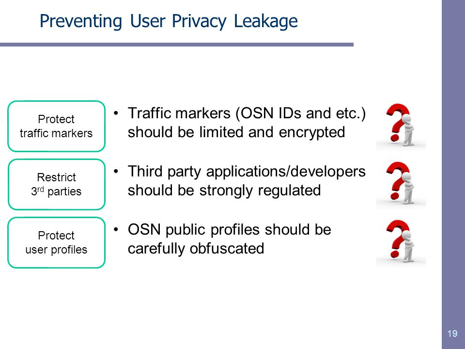 Preventing User Privacy Leakage