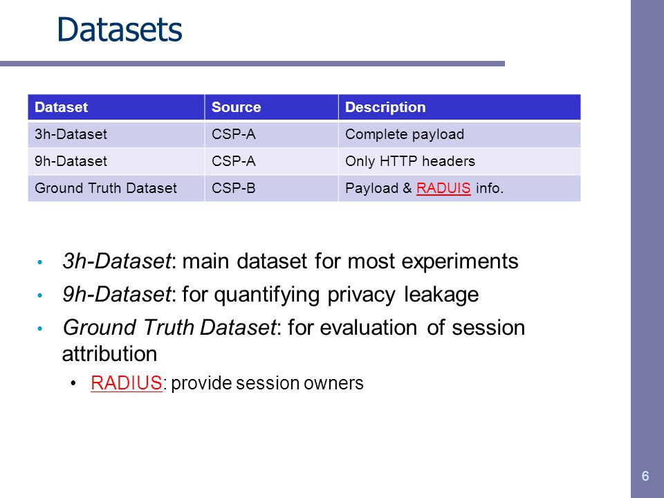 Datasets 3h-Dataset: main dataset for most experiments
