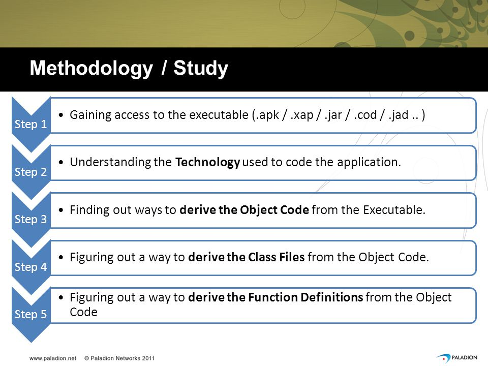 Methodology / Study Step 1