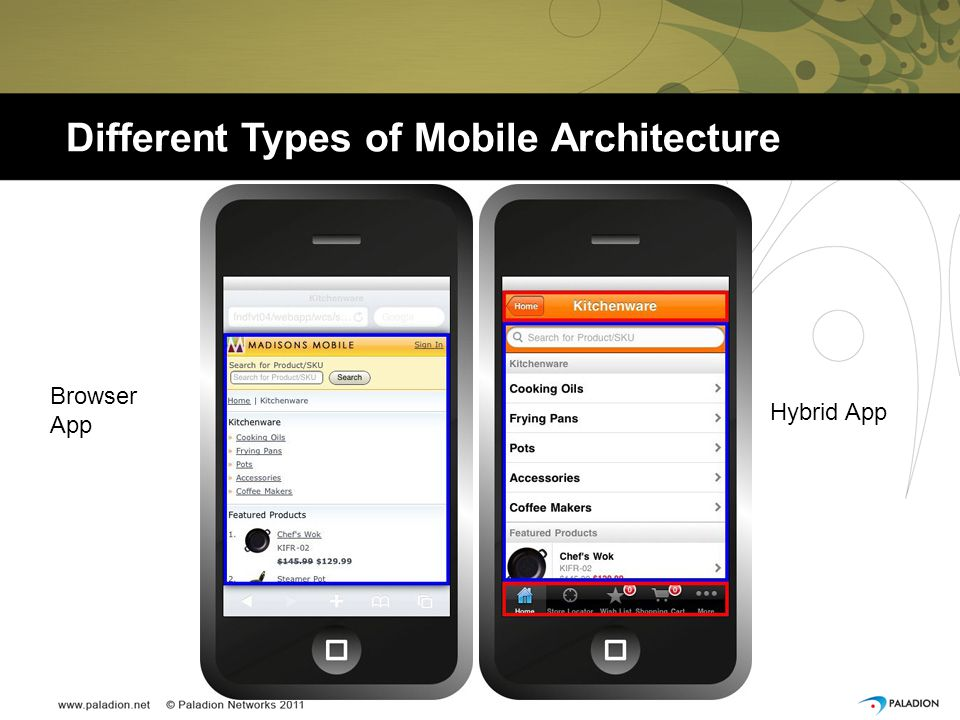 Different Types of Mobile Architecture
