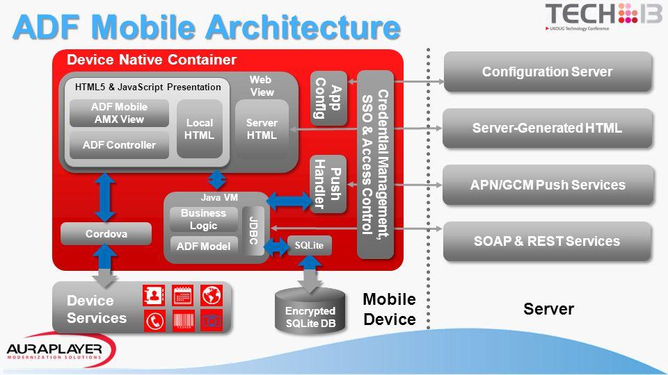 ADF Mobile Architecture