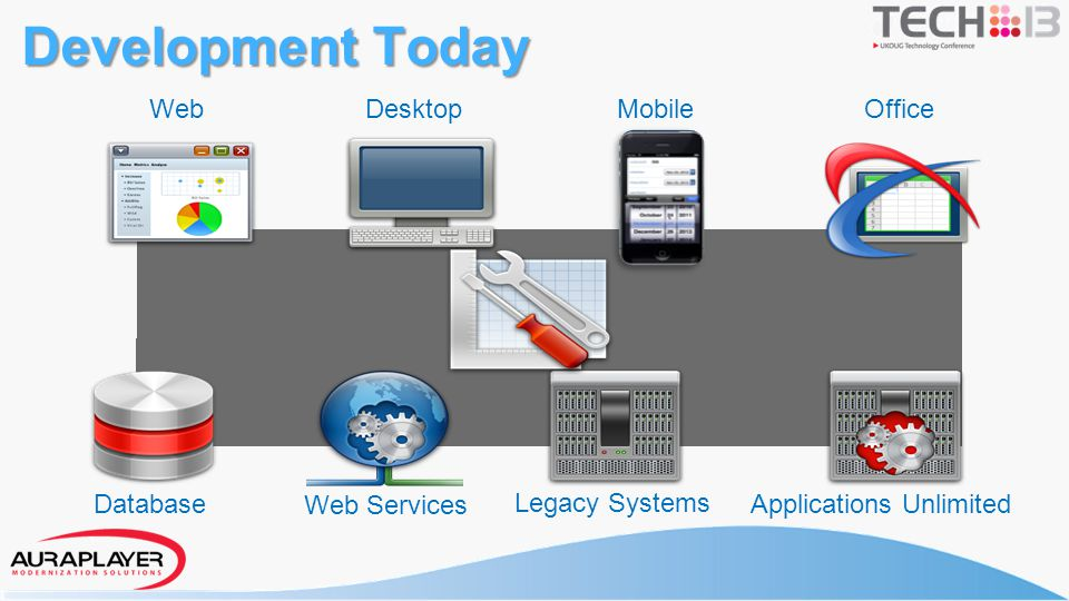 Development Today Web Desktop Mobile Office Database Web Services