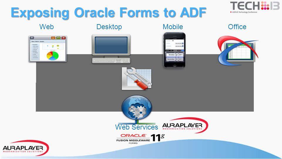 Exposing Oracle Forms to ADF