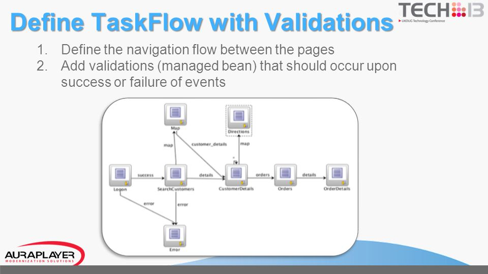 Define TaskFlow with Validations