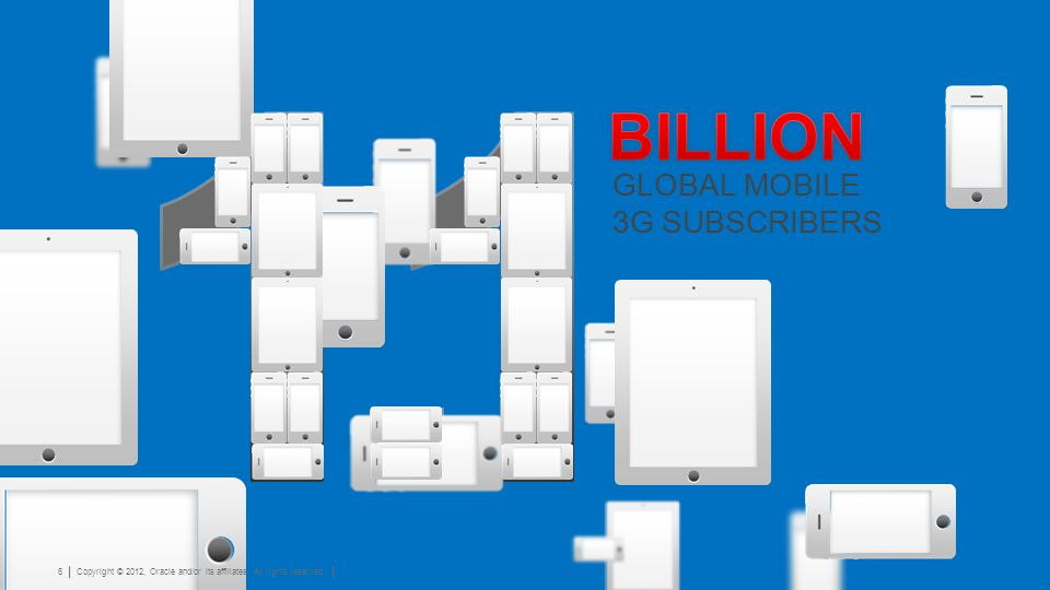 BILLION GLOBAL MOBILE 3G SUBSCRIBERS