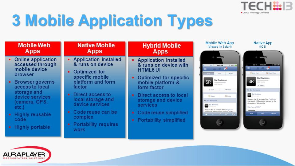 3 Mobile Application Types