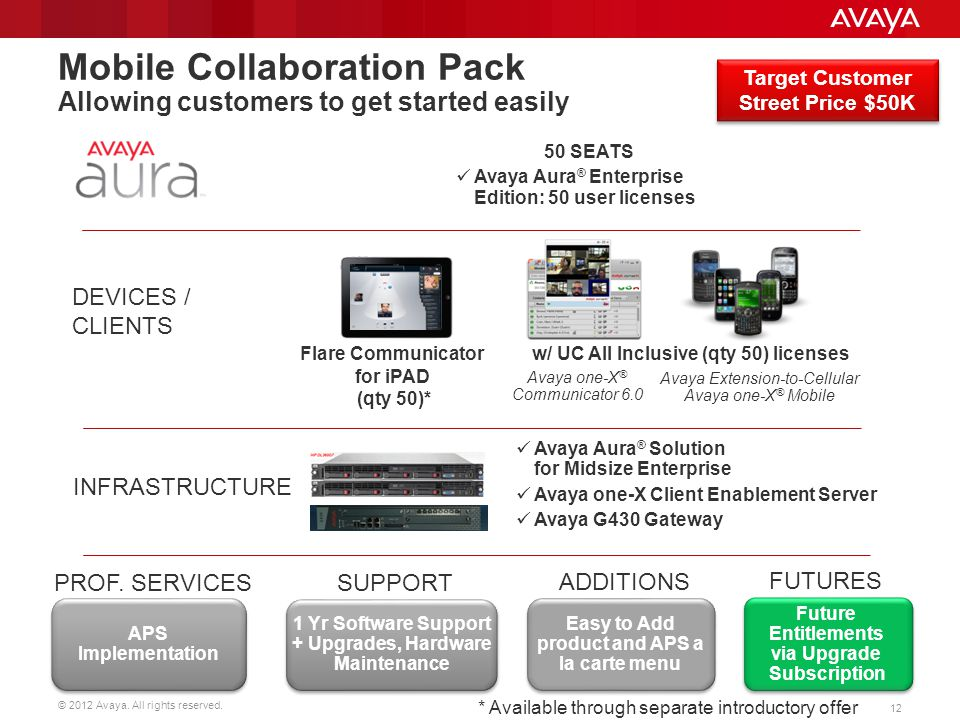 Mobile Collaboration Pack Allowing customers to get started easily