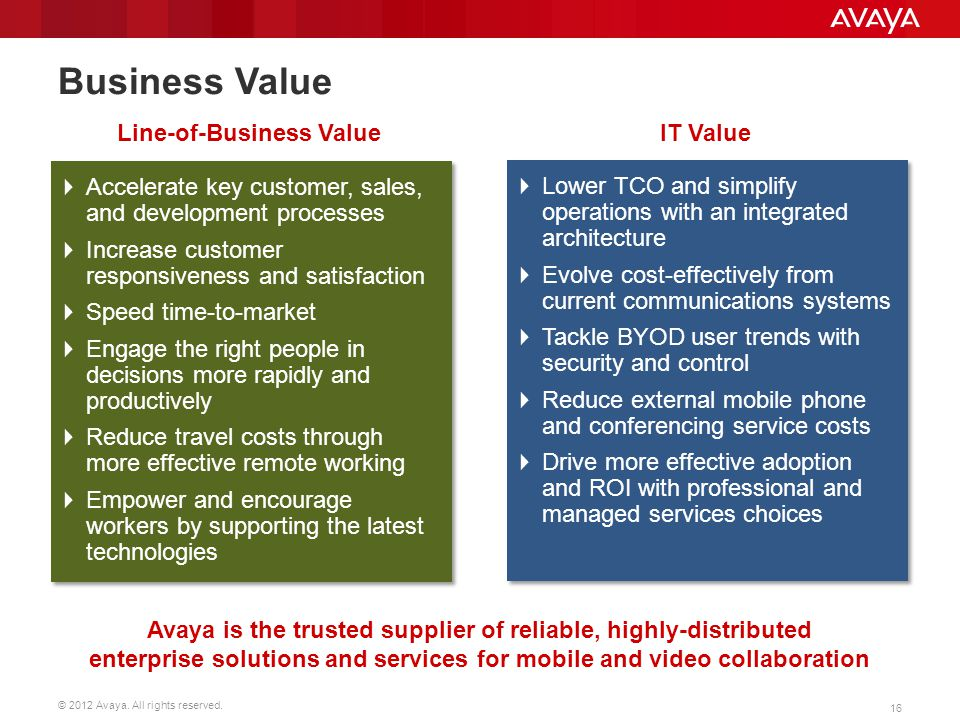Line-of-Business Value