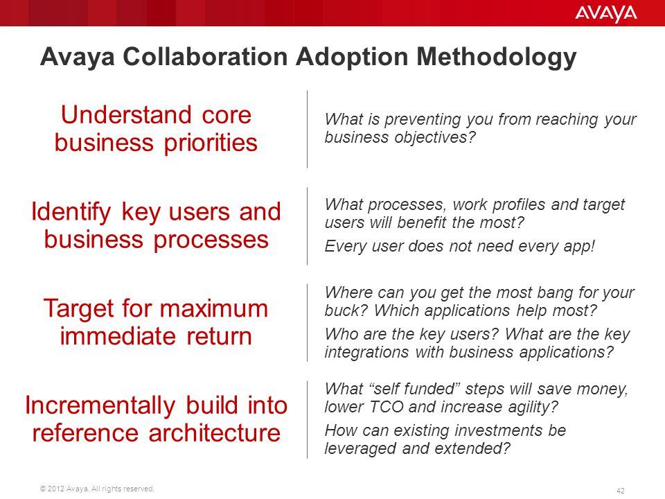 Avaya Collaboration Adoption Methodology