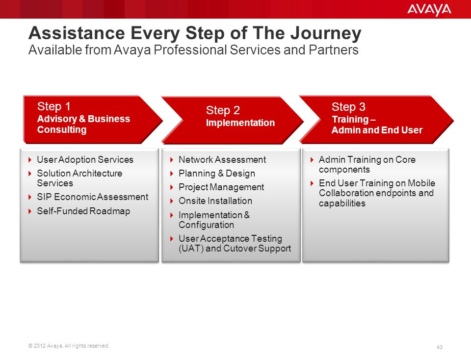 Assistance Every Step of The Journey Available from Avaya Professional Services and Partners
