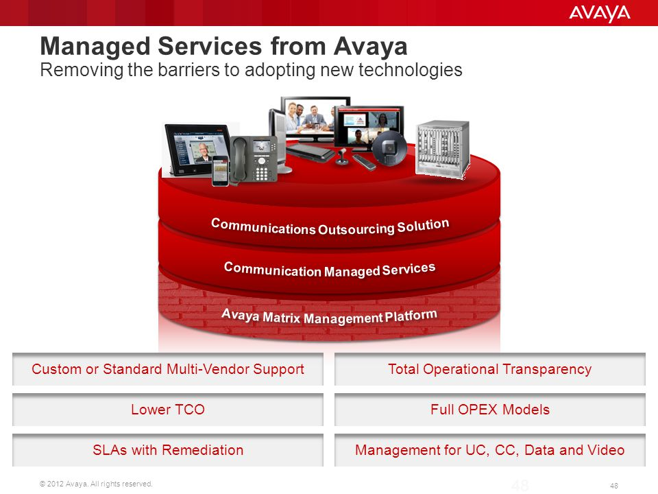 Managed Services from Avaya Removing the barriers to adopting new technologies
