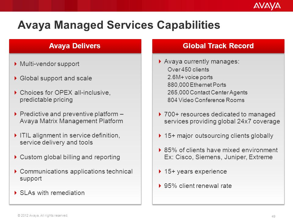 Avaya Managed Services Capabilities